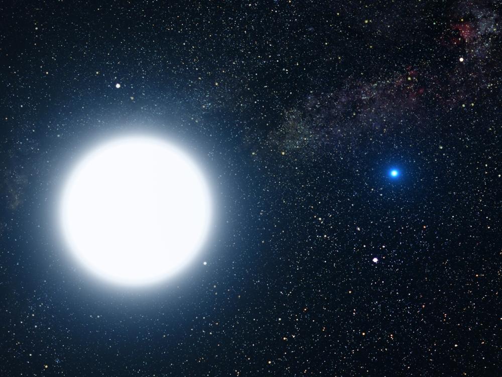 Canis Major es la más cercana a la Vía Láctea