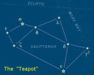 teapot,sagittarius constellation,star map