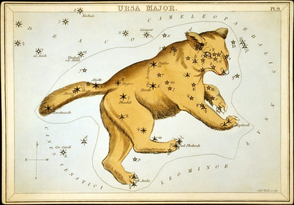 Ursa Major Constellation: Myth, Facts, Stars, Location ...