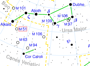 messier 51 location,whirlpool galaxy big dipper