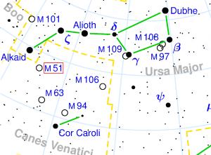 messier 51 location,whirlpool galaxy big dipper