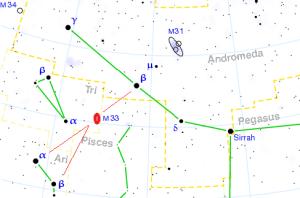 how to find triangulum galaxy,messier 33 location
