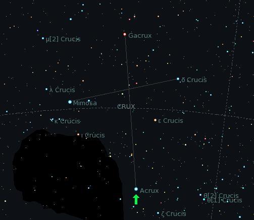 Southern Cross stars