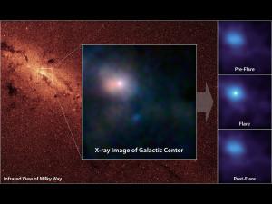 sagittarius a*,sagittarius a star