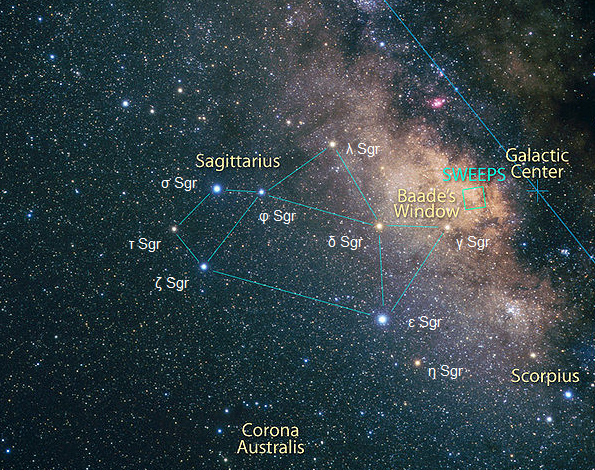 galactic centre location