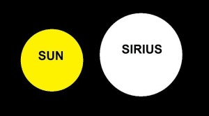sirius sun comparison