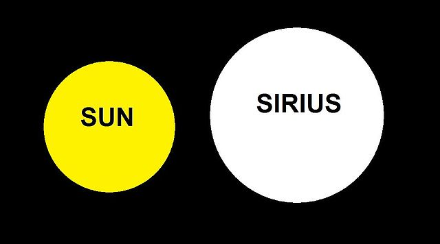 Sirius Star Sun (page 2) - Pics about space