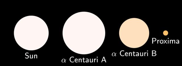 alpha centauri system,alpha centauri sun comparison