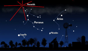 perseids,perseid meteor shower,perseids location