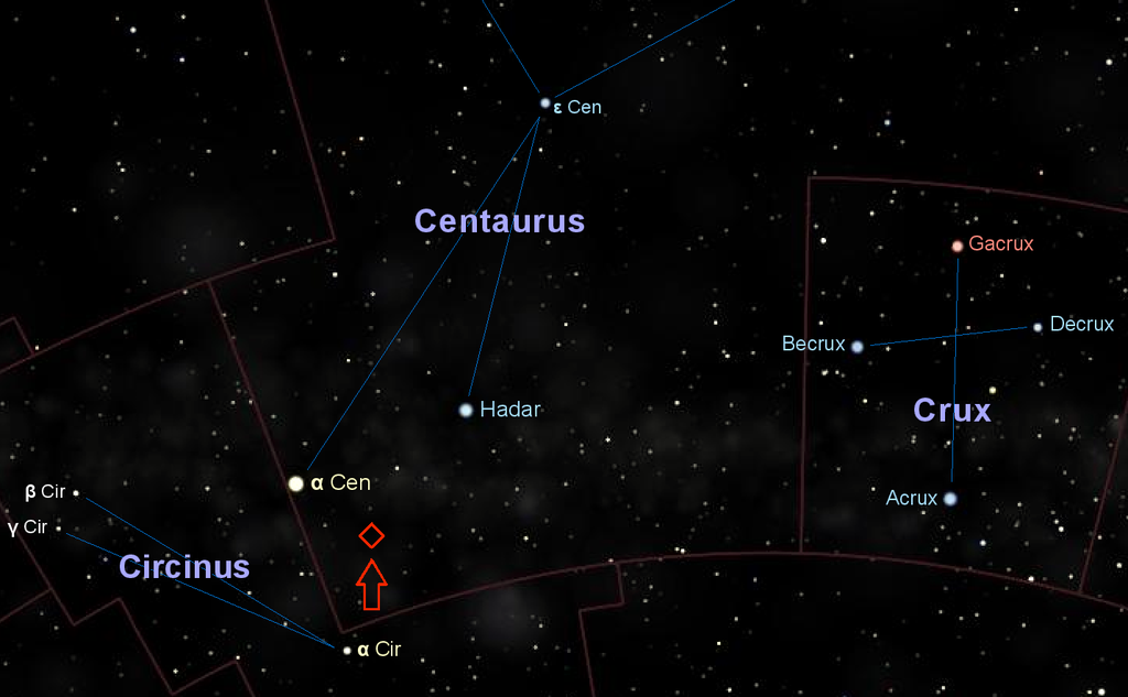 Closest Stars To Earth Map.Proxima Centauri Constellation Guide