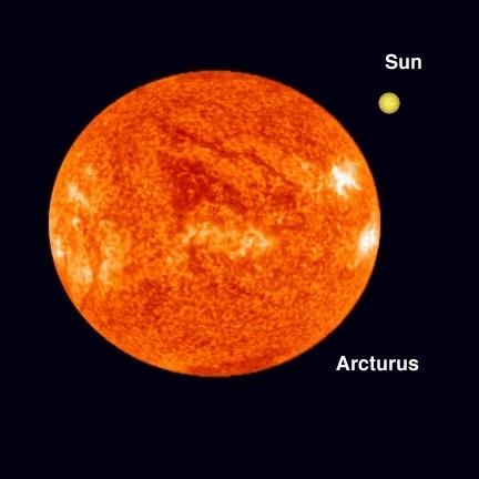 arcturus sun comparison