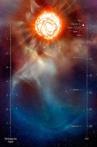 alpha orionis size,betelgeuse diameter
