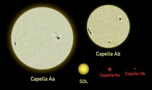capella sun comparison