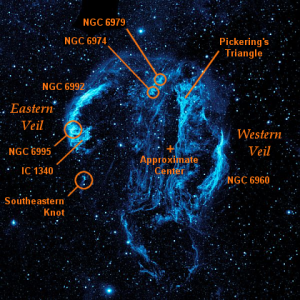 cygnus loop map,veil nebula ultraviolet