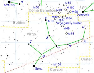 spica,alpha virginis,brightest star in virgo