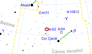find sunfloewr galaxy,messier 63 location