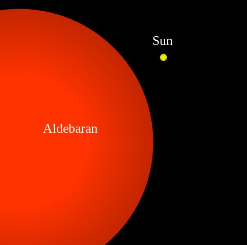 aldebaran sun comparison