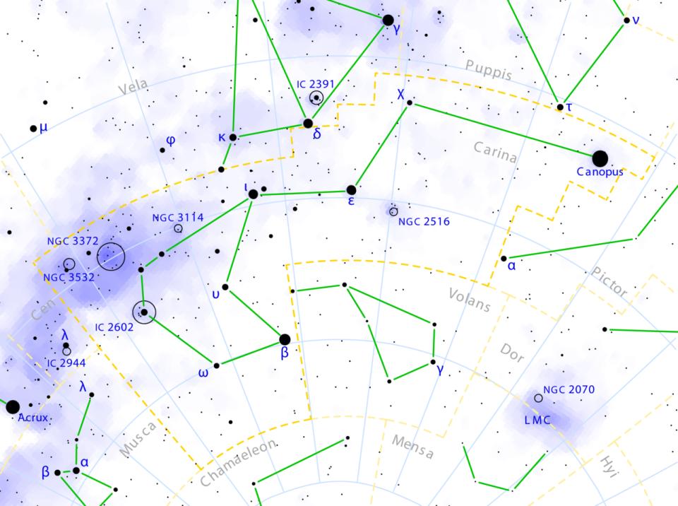 Canopus Alpha Carinae Constellation Guide