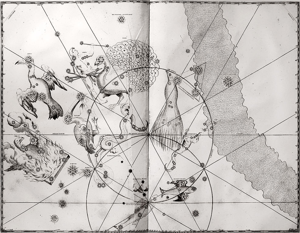 what is a constellation constellation guide