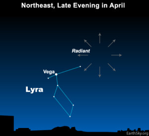 lyra location,lyrid meteor shower