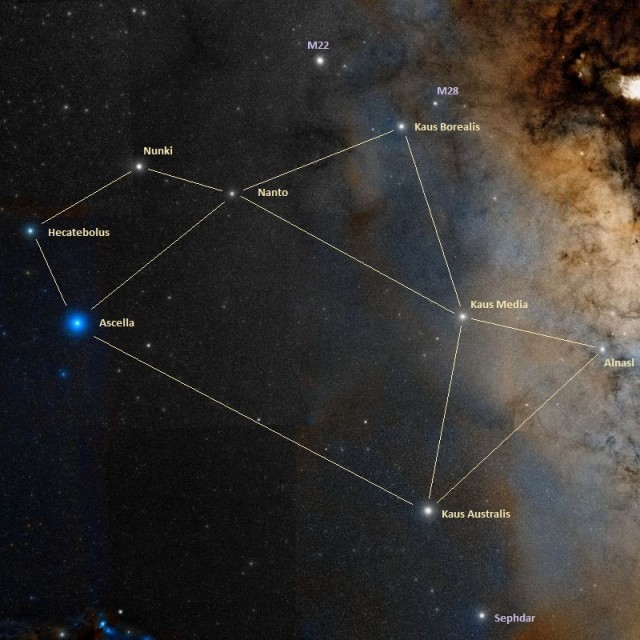 teapot,sagittarius constellation