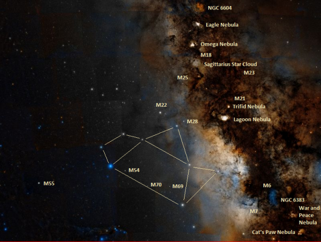 teapot,messier objects,deep sky objects