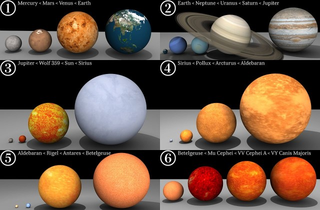 vy canis majoris size,vy cma compared to betelgeuse,sun,antares