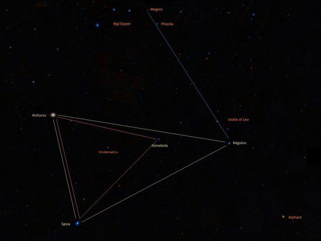 spring triangle stars,denebola,regulus,arcturus,spica