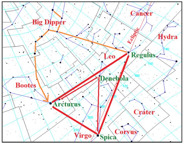 spring triangle,big dipper,arcturus,denebola,regulus,spica