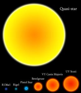 pistol star size comparison